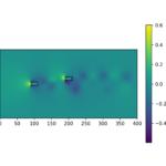CFD解析 ~ミニカーでドラフティングを行う場合の最適位置とその効果について~